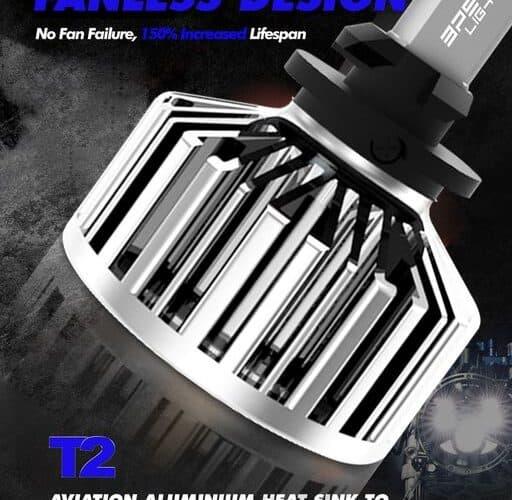Product Spotlight: T2 LED Bulbs from BPS Lighting